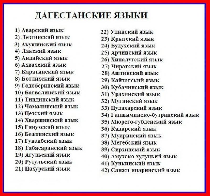 Поздравления с днем рождения на даргинском языке